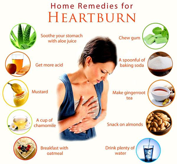 Natural Remedies For Severe Acid Reflux